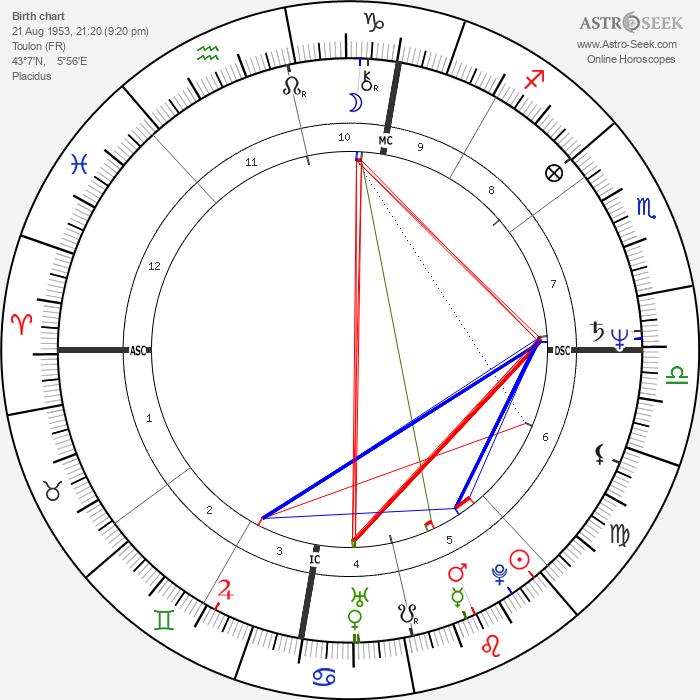 Dominique Senequier - Astrology Natal Birth Chart