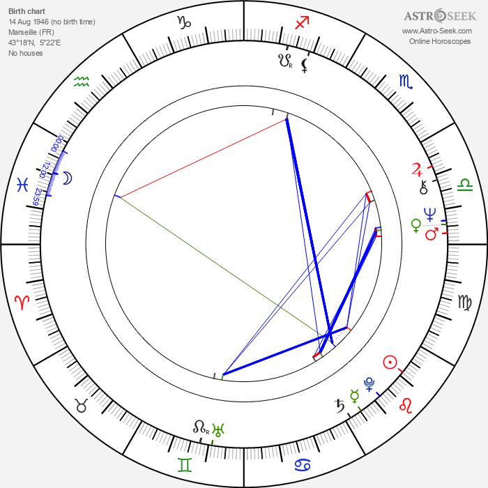 Dominique Vlasto - Astrology Natal Birth Chart