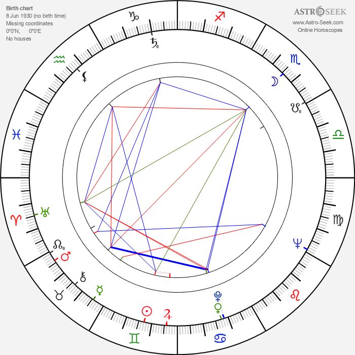 Dominique Wilms - Astrology Natal Birth Chart