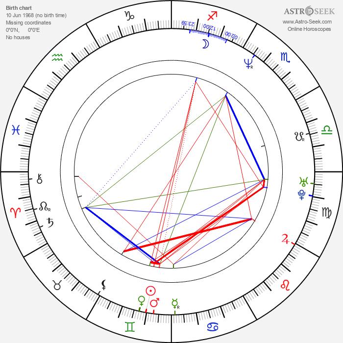 Domiziano Arcangeli - Astrology Natal Birth Chart