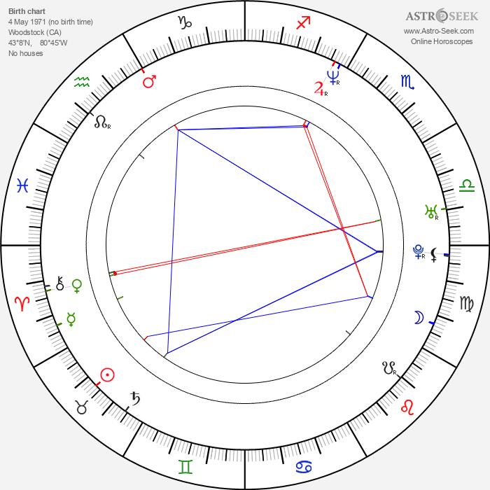 Domonique Danielle - Astrology Natal Birth Chart