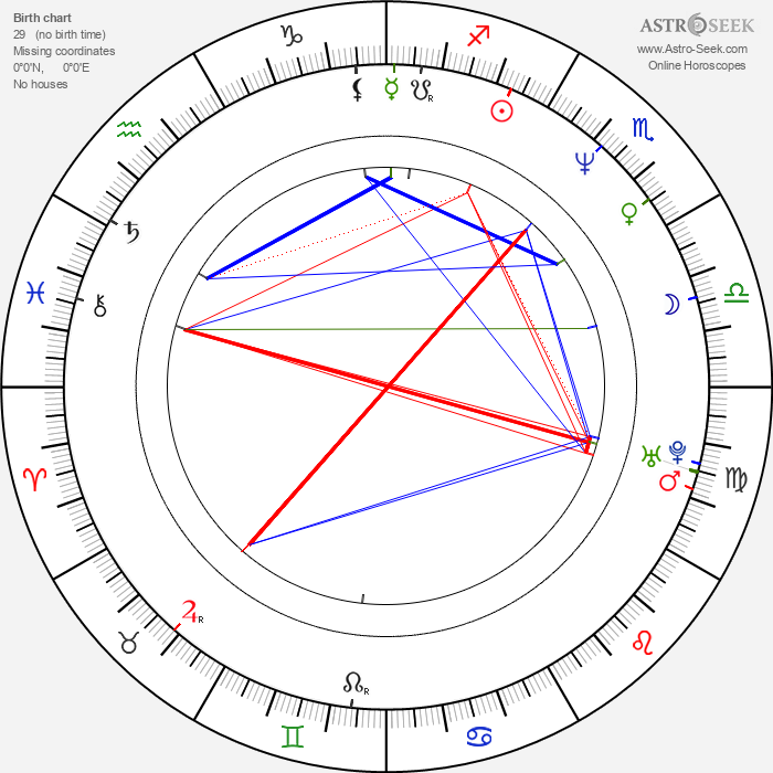 Don Cheadle - Astrology Natal Birth Chart