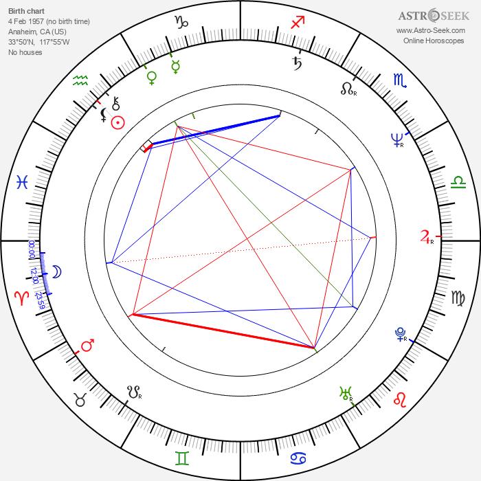 Don Davis - Astrology Natal Birth Chart
