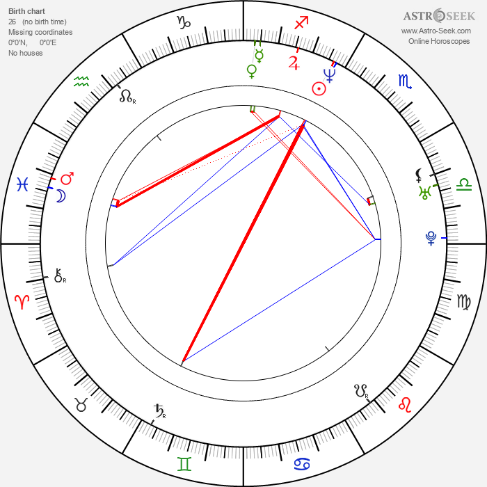 Don Handfield - Astrology Natal Birth Chart