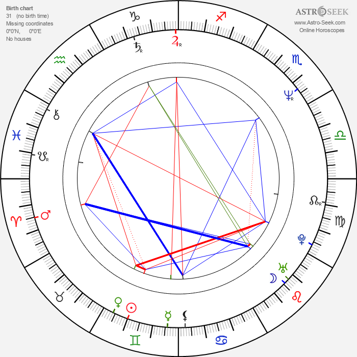 Don Harvey - Astrology Natal Birth Chart
