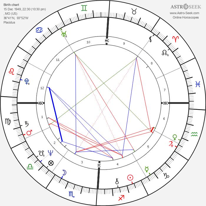 Don Johnson - Astrology Natal Birth Chart
