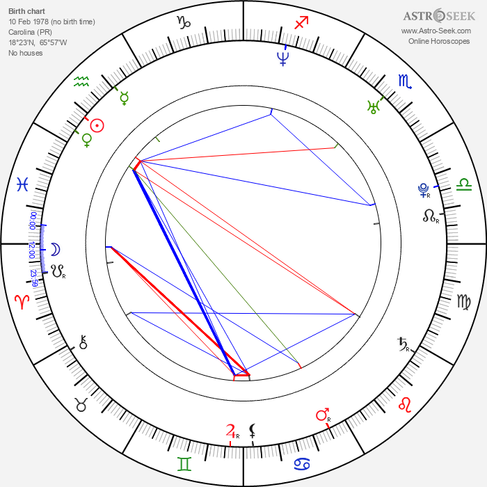 Don Omar - Astrology Natal Birth Chart