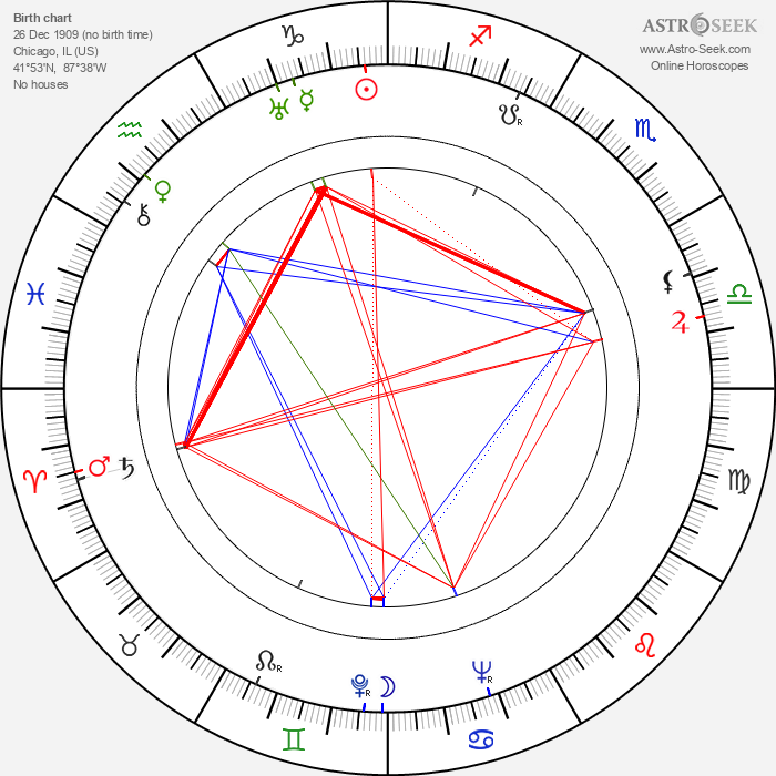 Don Patterson - Astrology Natal Birth Chart