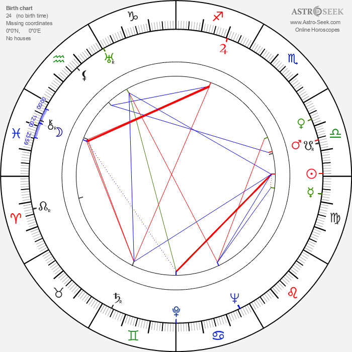 Don Porter - Astrology Natal Birth Chart