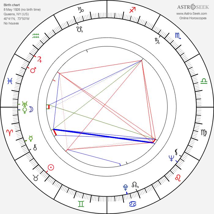 Don Rickles - Astrology Natal Birth Chart
