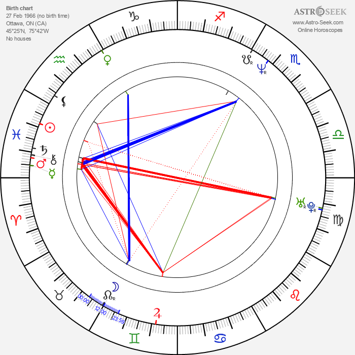 Donal Logue - Astrology Natal Birth Chart