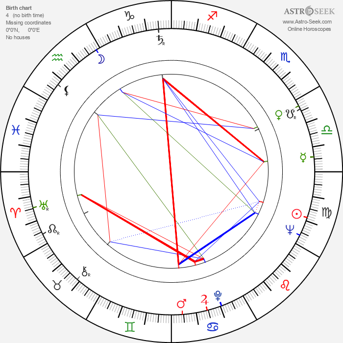 Donald Ackerman - Astrology Natal Birth Chart