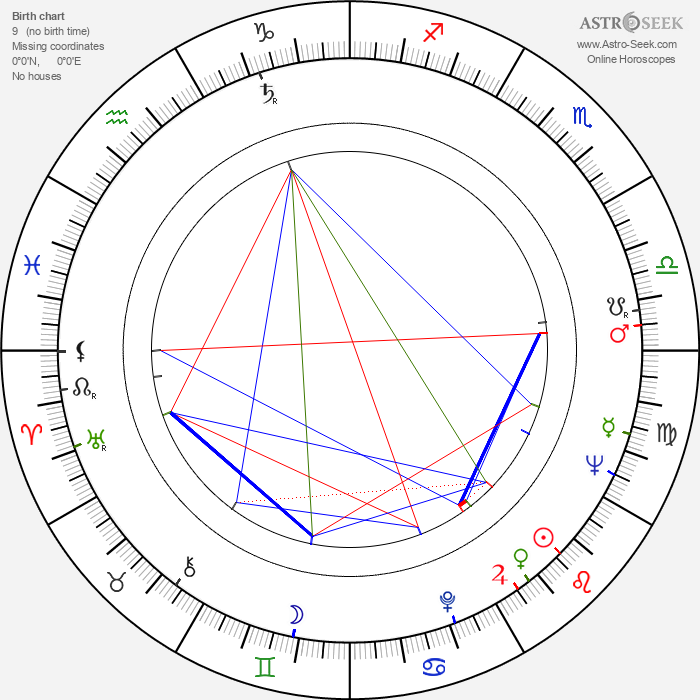 Donald C. Clark - Astrology Natal Birth Chart