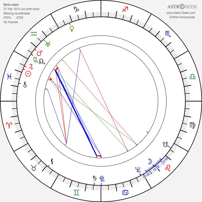 Donald Curtis - Astrology Natal Birth Chart