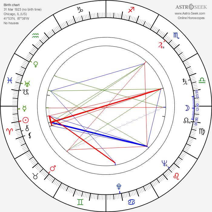 Donald Elson - Astrology Natal Birth Chart