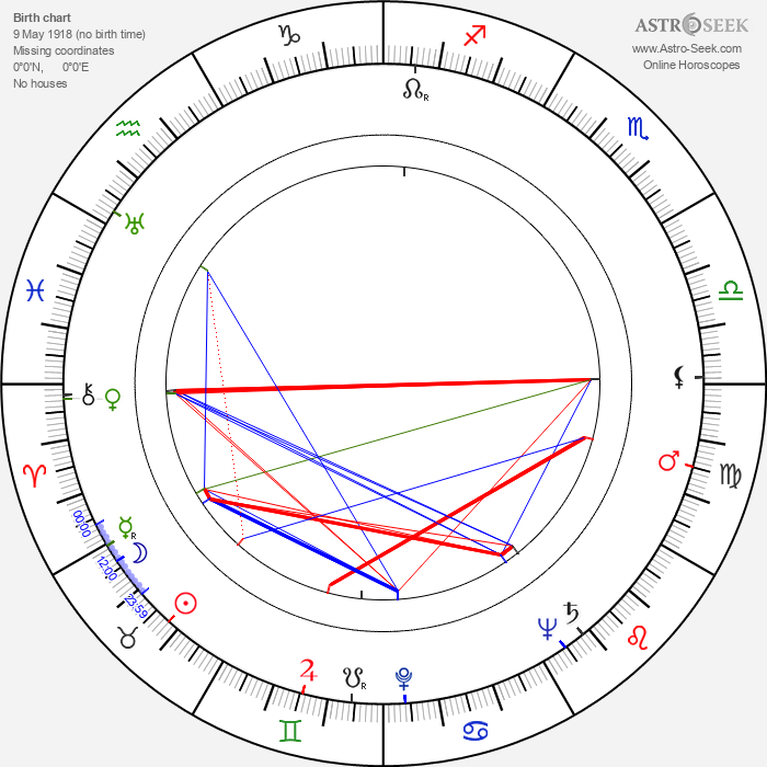 Donald Haines - Astrology Natal Birth Chart
