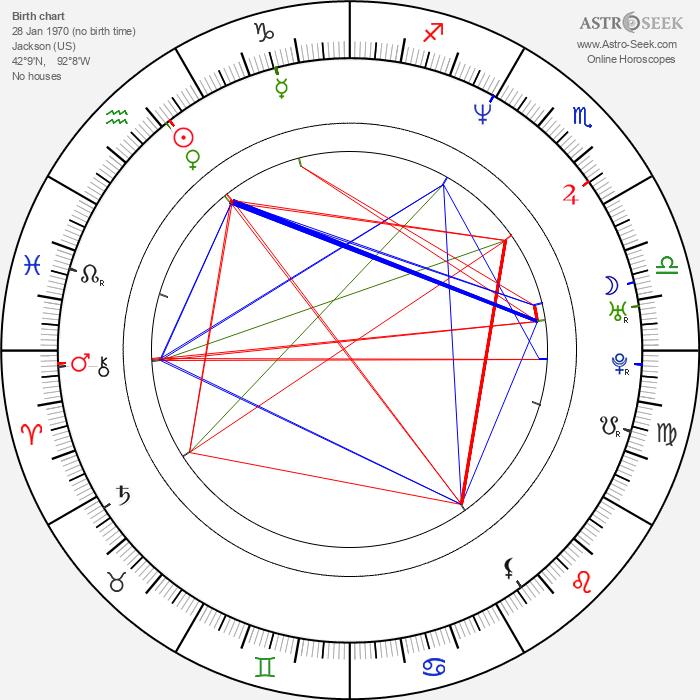 Donald Tardy - Astrology Natal Birth Chart