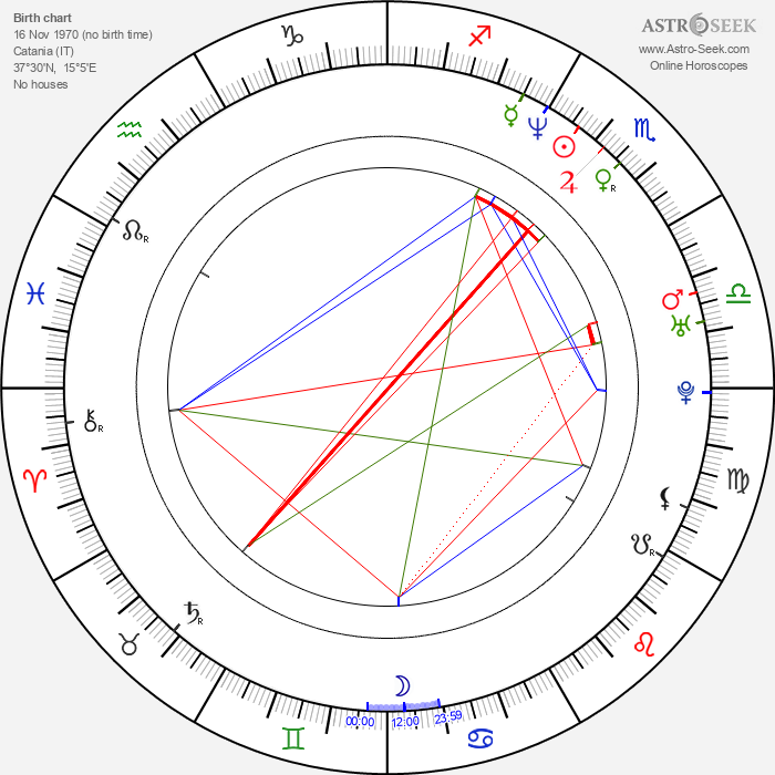 Donatella Finocchiaro - Astrology Natal Birth Chart