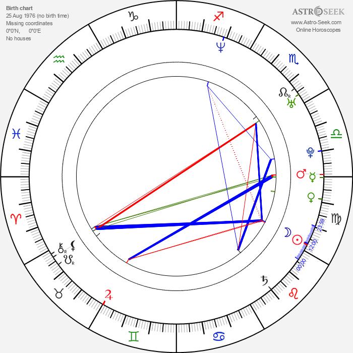 Donavon Stinson - Astrology Natal Birth Chart