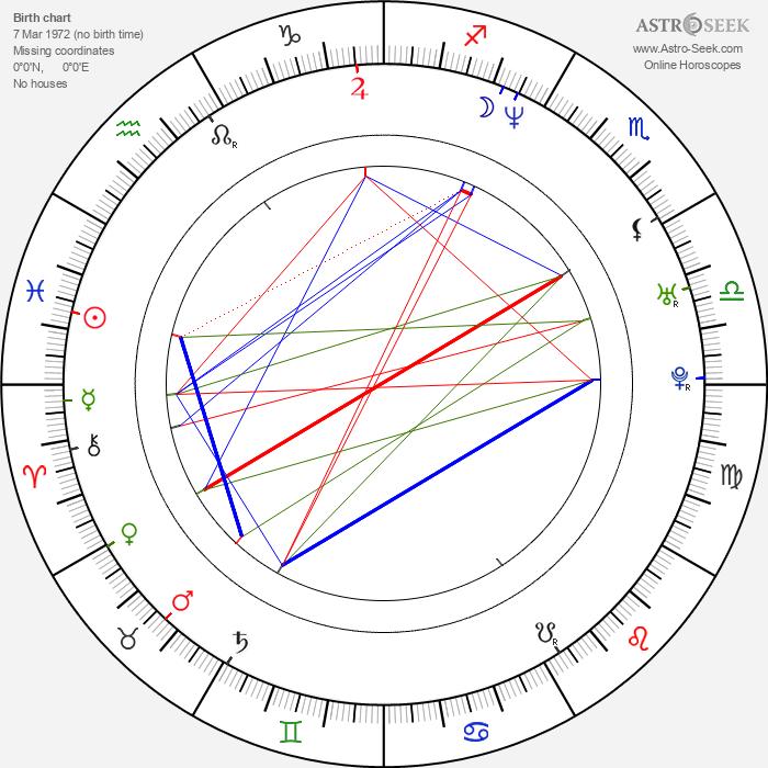 Dong-gun Jang - Astrology Natal Birth Chart