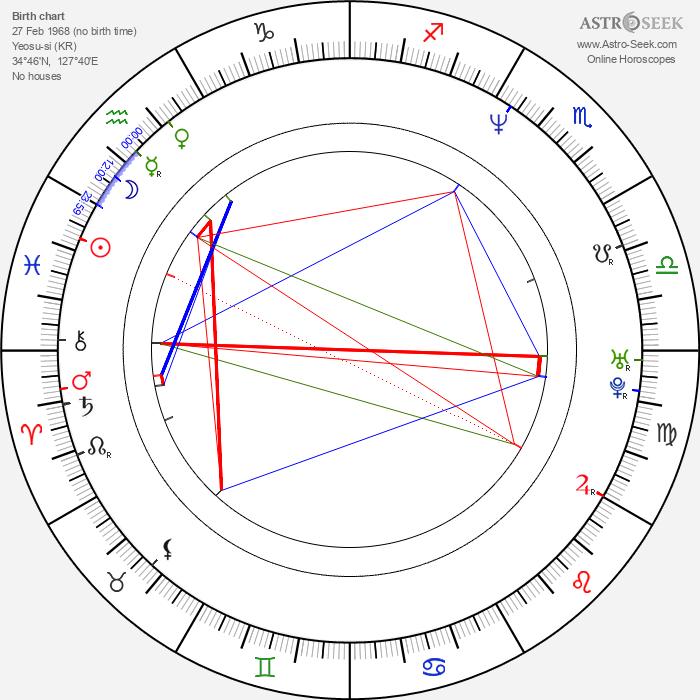 Dong-hwan Yoon - Astrology Natal Birth Chart