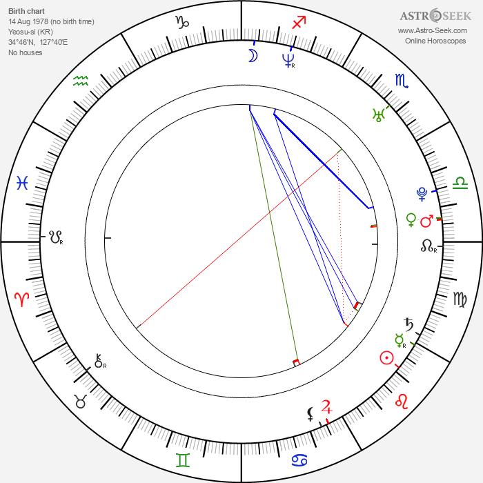 Dong-kyu Lee - Astrology Natal Birth Chart