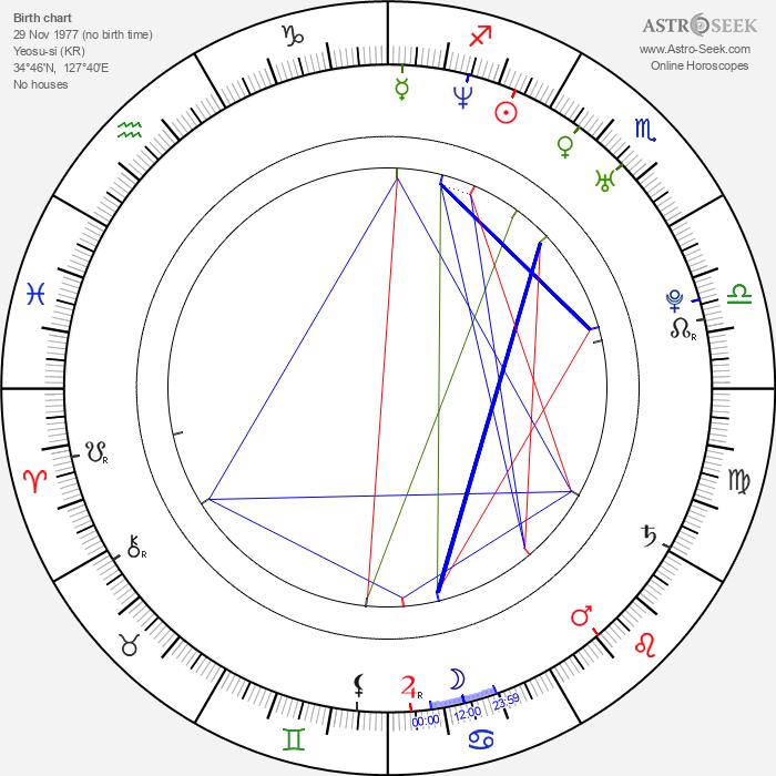 Dong Mi Shin - Astrology Natal Birth Chart