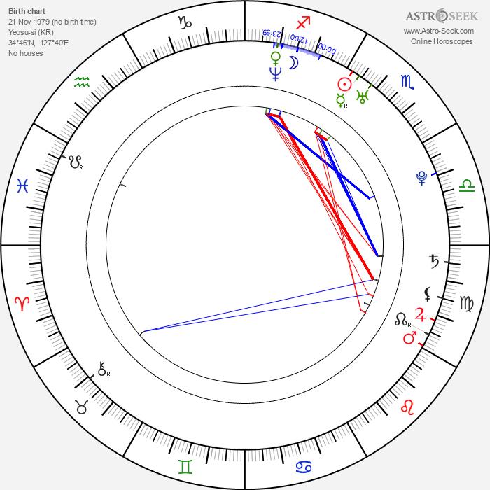 Dong-wan Kim - Astrology Natal Birth Chart