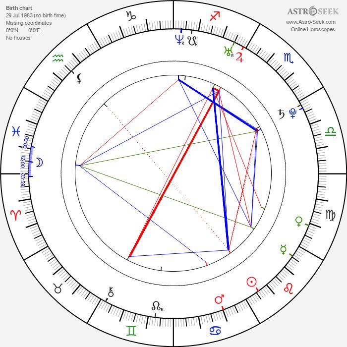 Dong-wook Kim - Astrology Natal Birth Chart