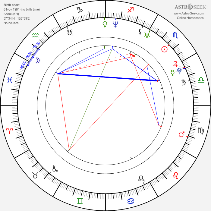 Dong-wook Lee - Astrology Natal Birth Chart