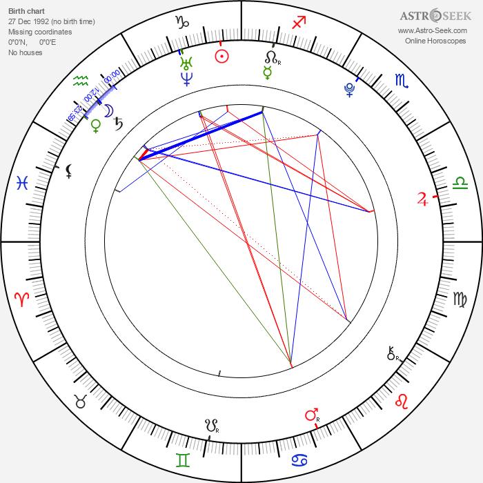 Dongyu Zhou - Astrology Natal Birth Chart