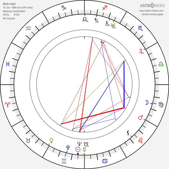 Donia Bussey - Astrology Natal Birth Chart