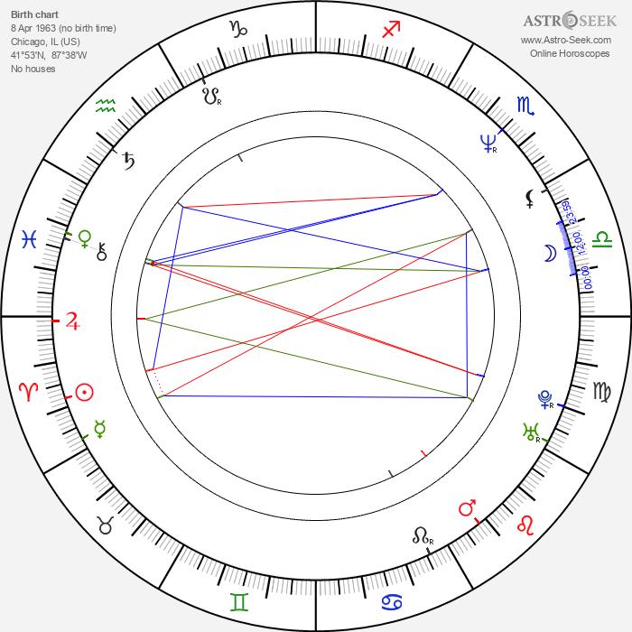 Donita Sparks - Astrology Natal Birth Chart