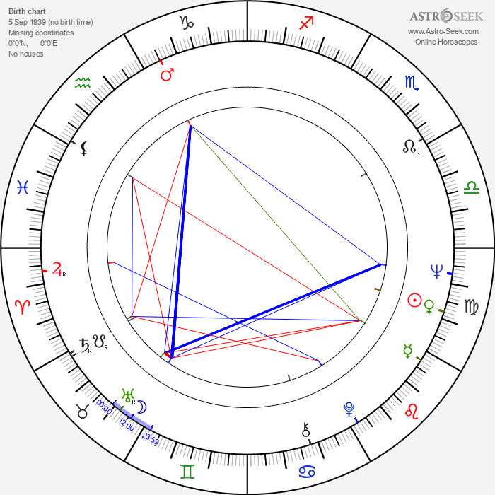 Donna Anderson - Astrology Natal Birth Chart