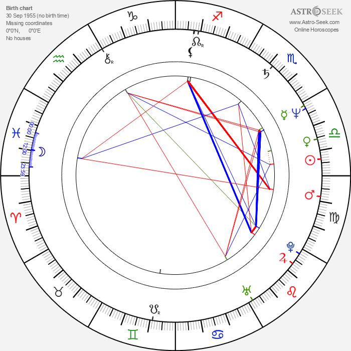 Donna Biscoe - Astrology Natal Birth Chart