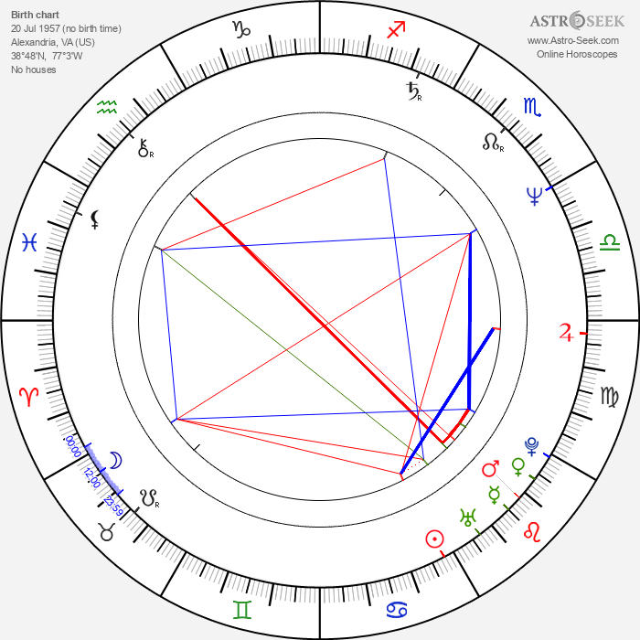 Donna Dixon - Astrology Natal Birth Chart