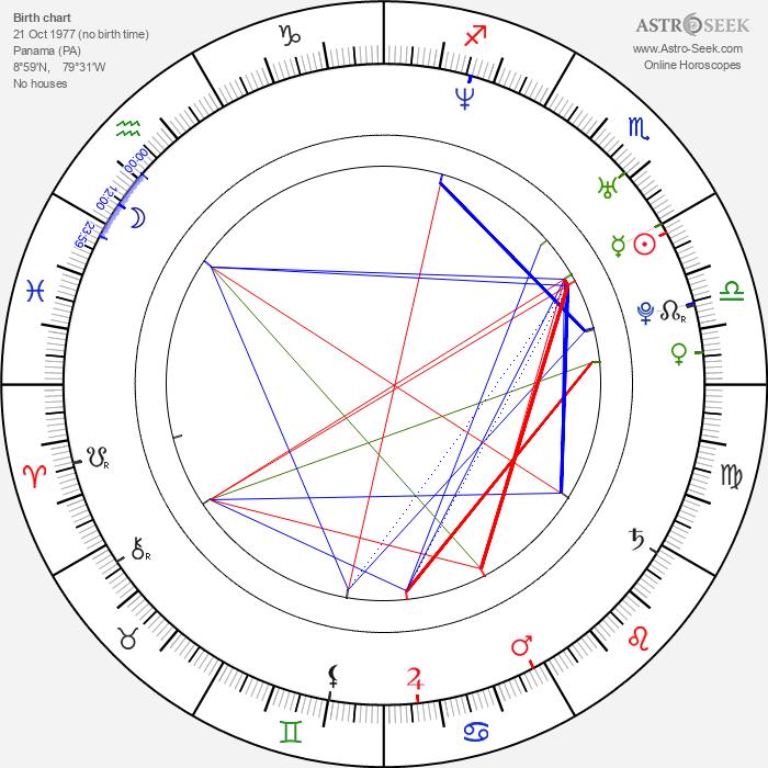 Donnetta Lavinia Grays - Astrology Natal Birth Chart