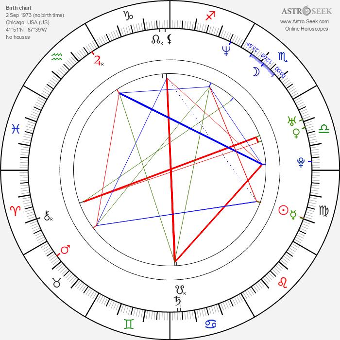 Donnie Boyce - Astrology Natal Birth Chart