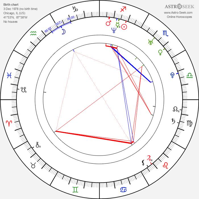 Donnie Smith - Astrology Natal Birth Chart