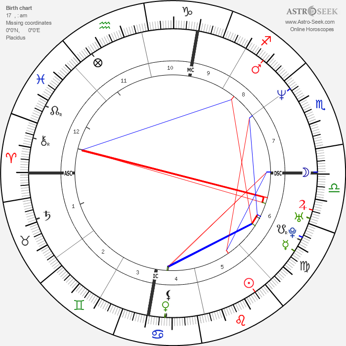 Donnie Wahlberg - Astrology Natal Birth Chart