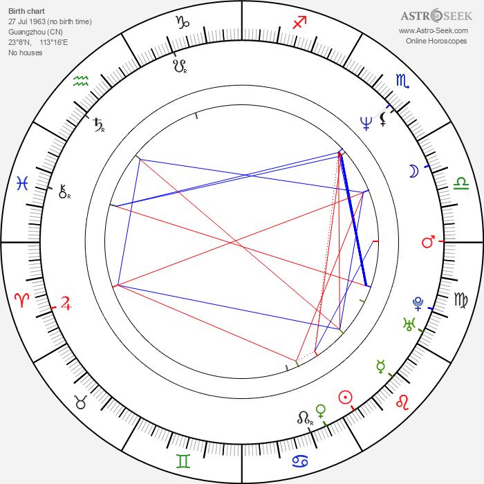 Donnie Yen - Astrology Natal Birth Chart