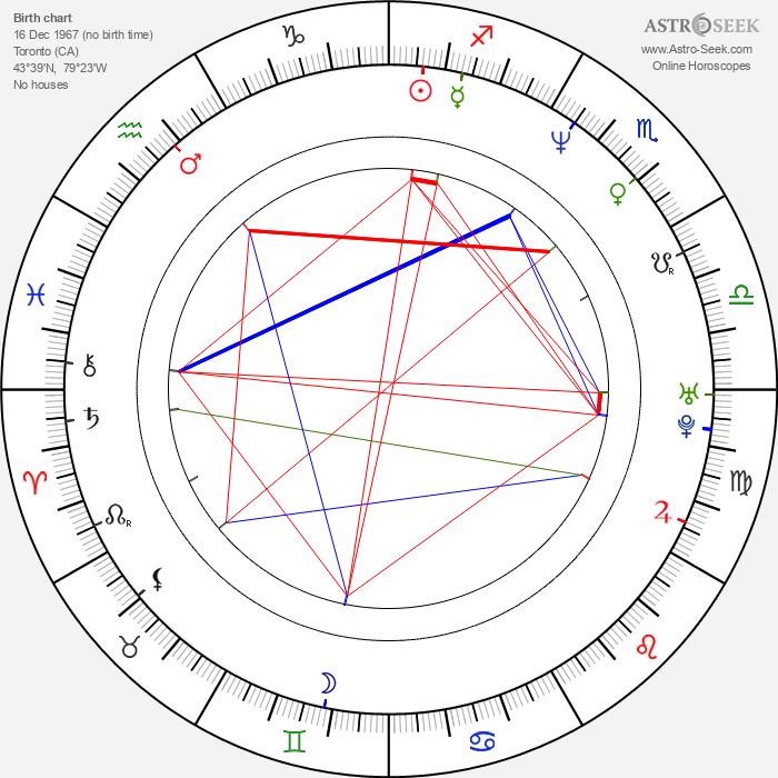 Donovan Bailey - Astrology Natal Birth Chart