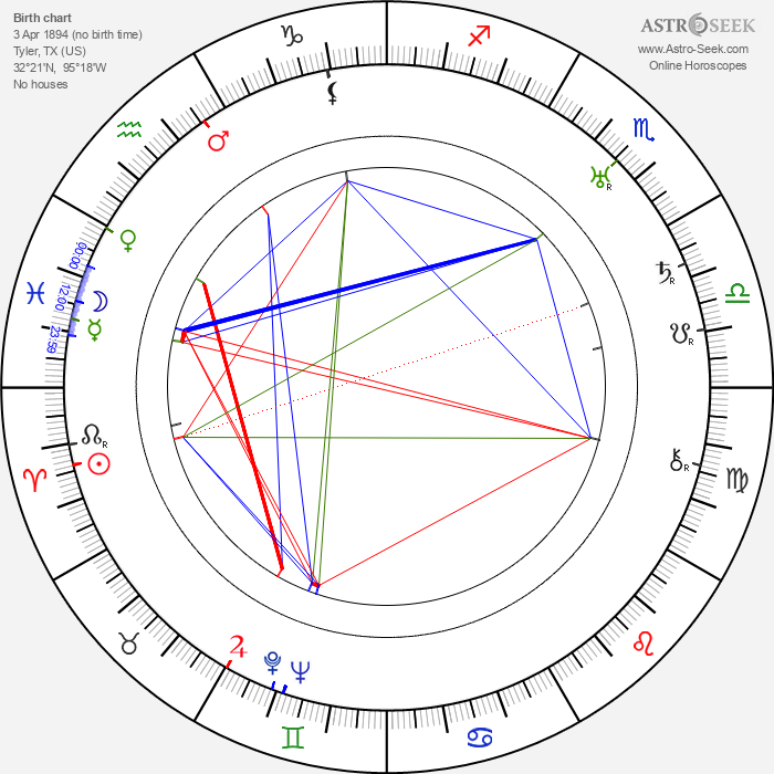 Dooley Wilson - Astrology Natal Birth Chart