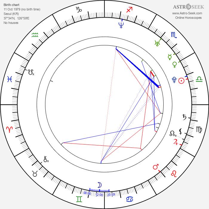 Doona Bae - Astrology Natal Birth Chart