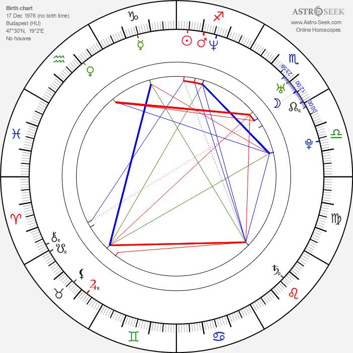 Dóra Szinetár - Astrology Natal Birth Chart