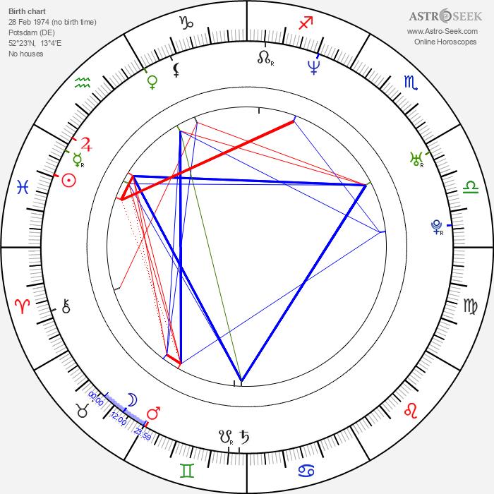 Doreen Jacobi - Astrology Natal Birth Chart