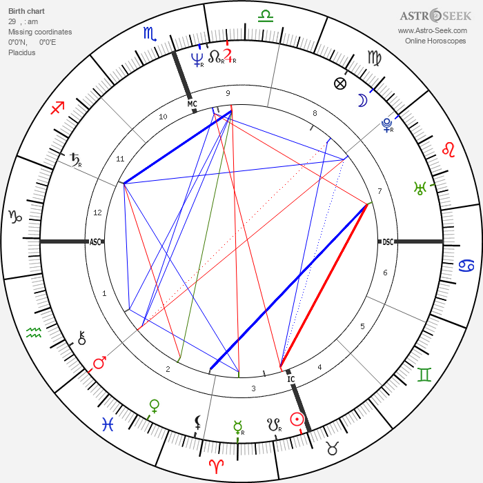 Doreen Virtue - Astrology Natal Birth Chart