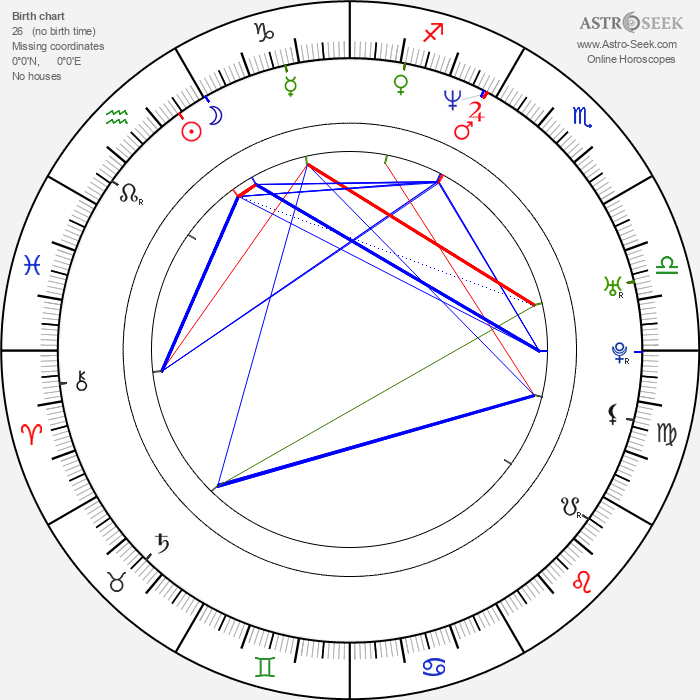 Dorian Gregory - Astrology Natal Birth Chart
