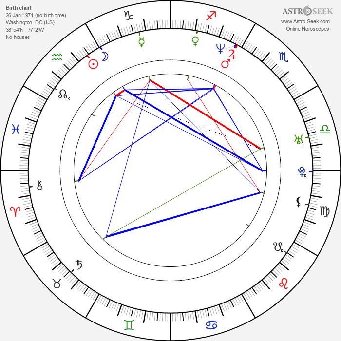 Dorian Gregory - Astrology Natal Birth Chart