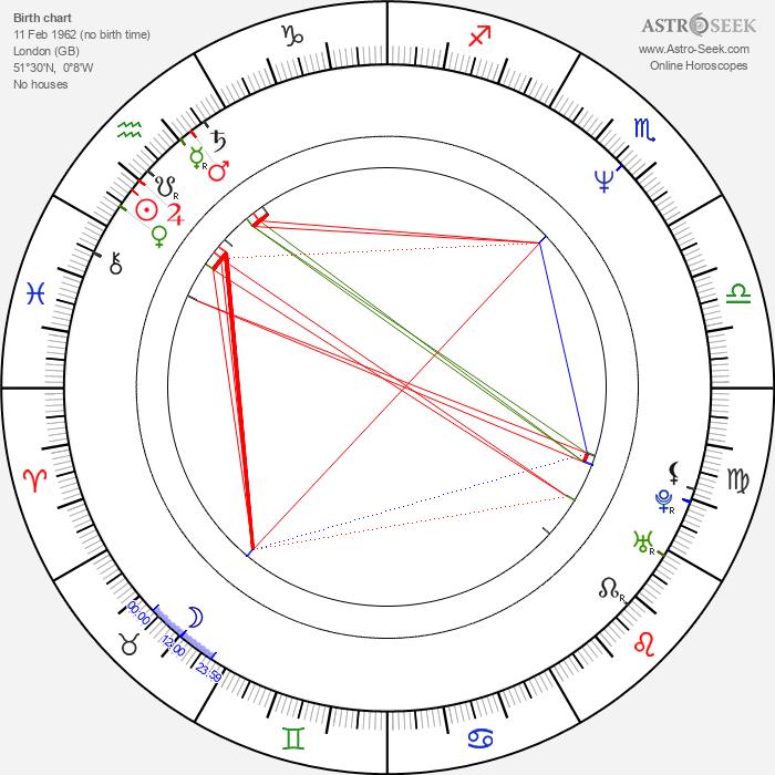 Dorian Healy - Astrology Natal Birth Chart
